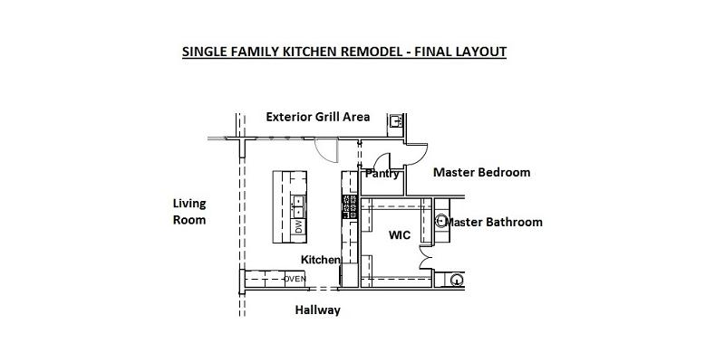 kitchenplans